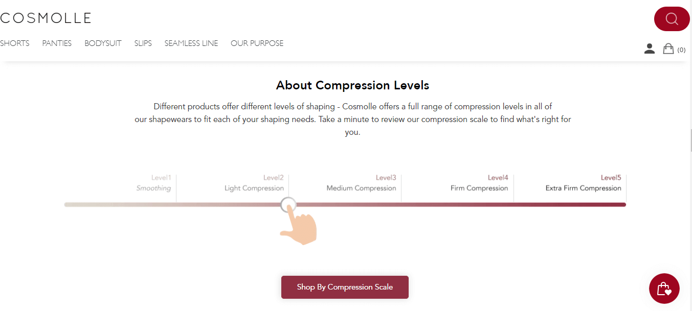 cosmolle shapewear compression levels
